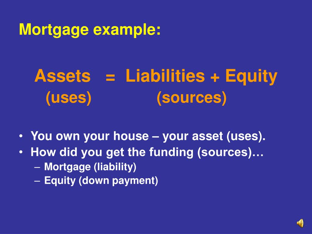 Mortgage example: