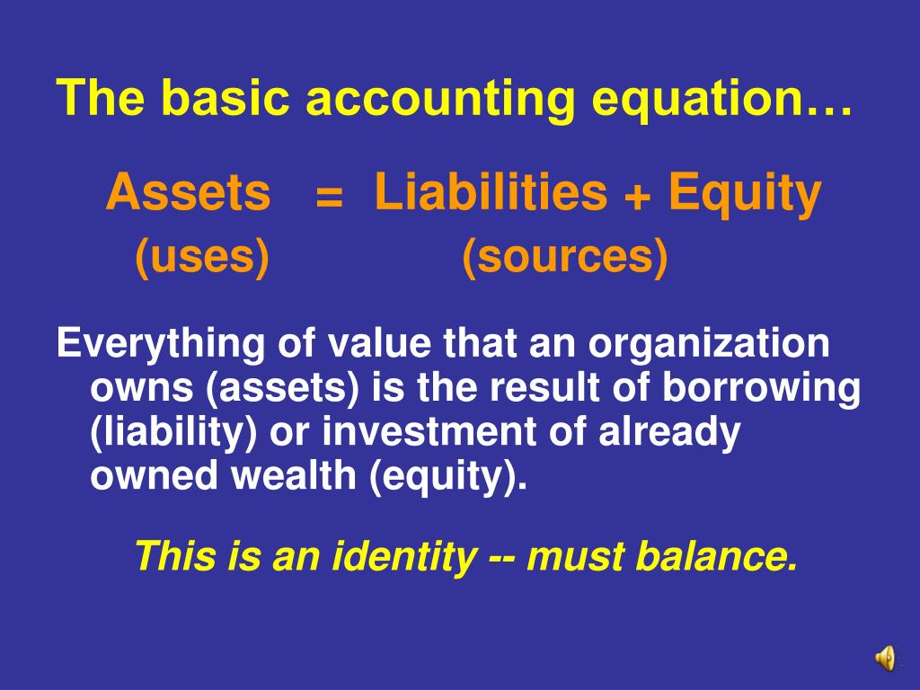 The basic accounting equation…