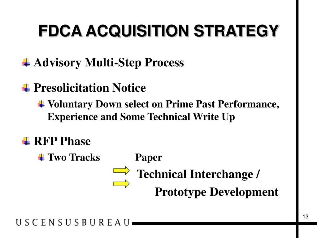 FDCA ACQUISITION STRATEGY