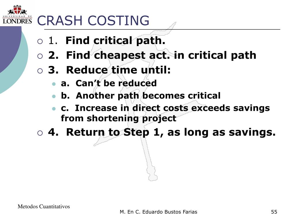 CRASH COSTING