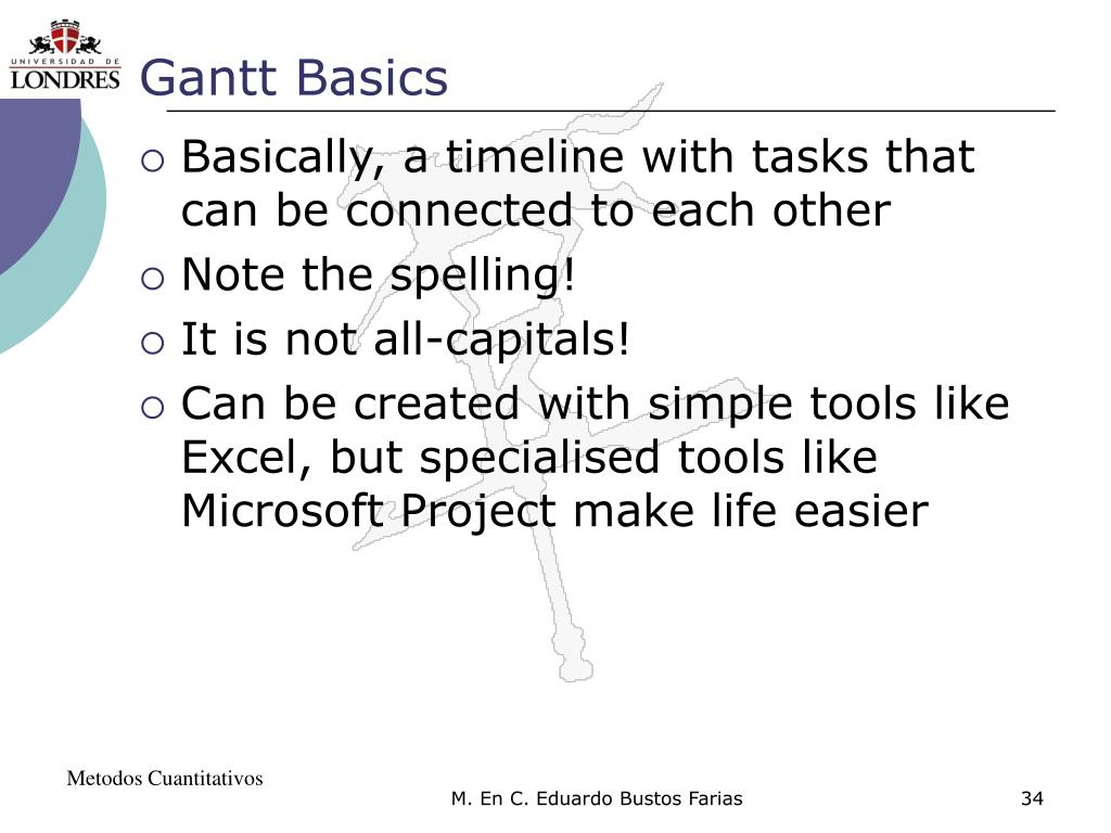 Gantt Basics