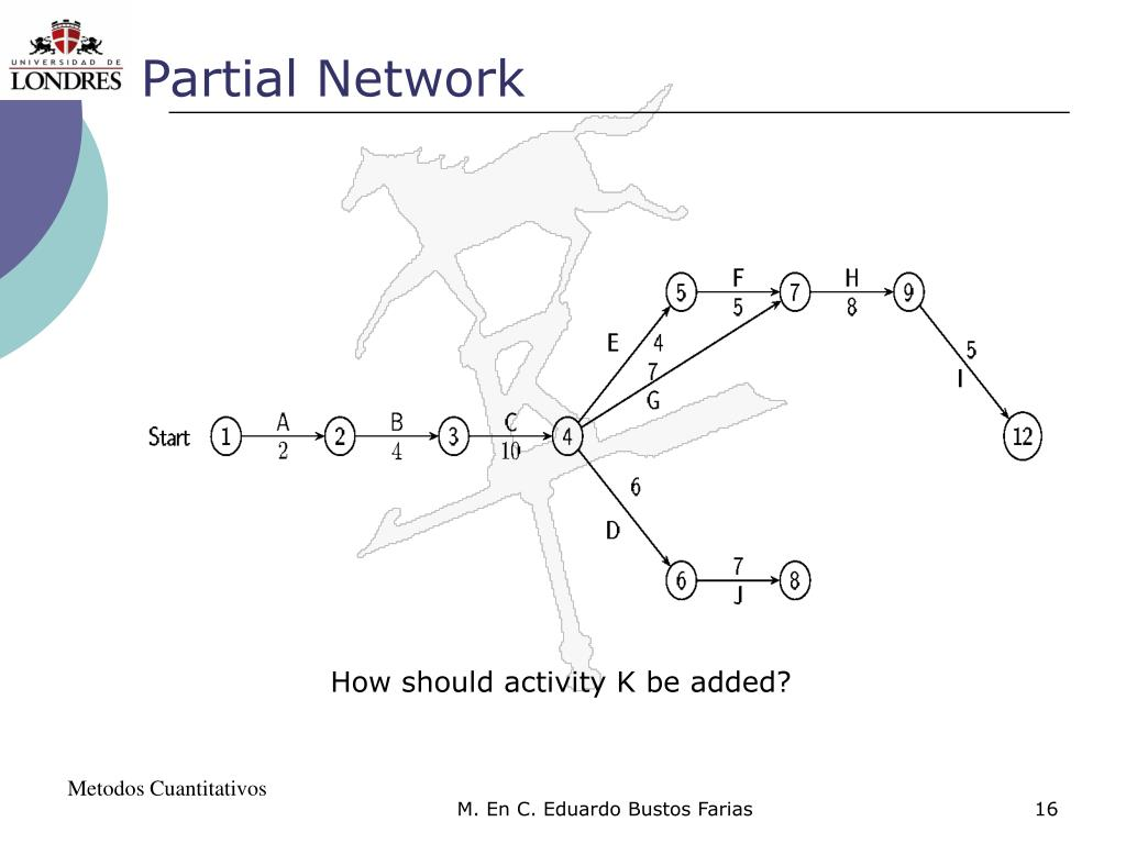 Partial Network