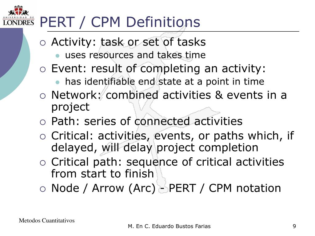 PERT / CPM Definitions