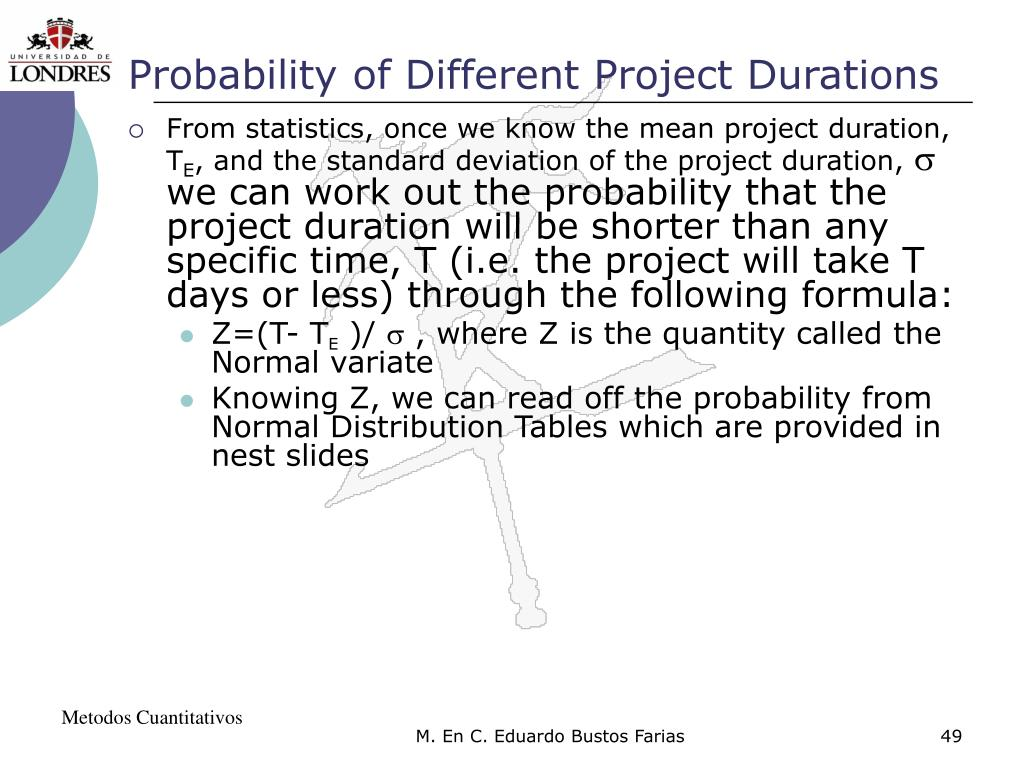 Probability of Different Project Durations