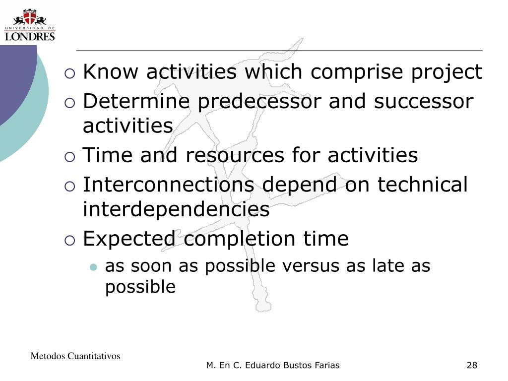 Know activities which comprise project