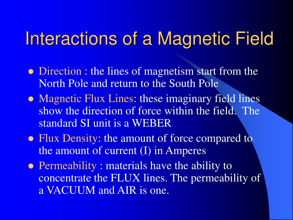 Interactions of a Magnetic Field