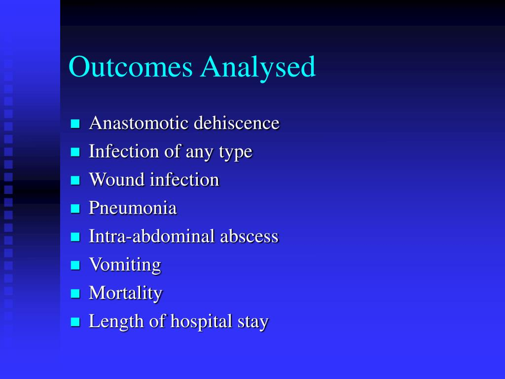 Outcomes Analysed