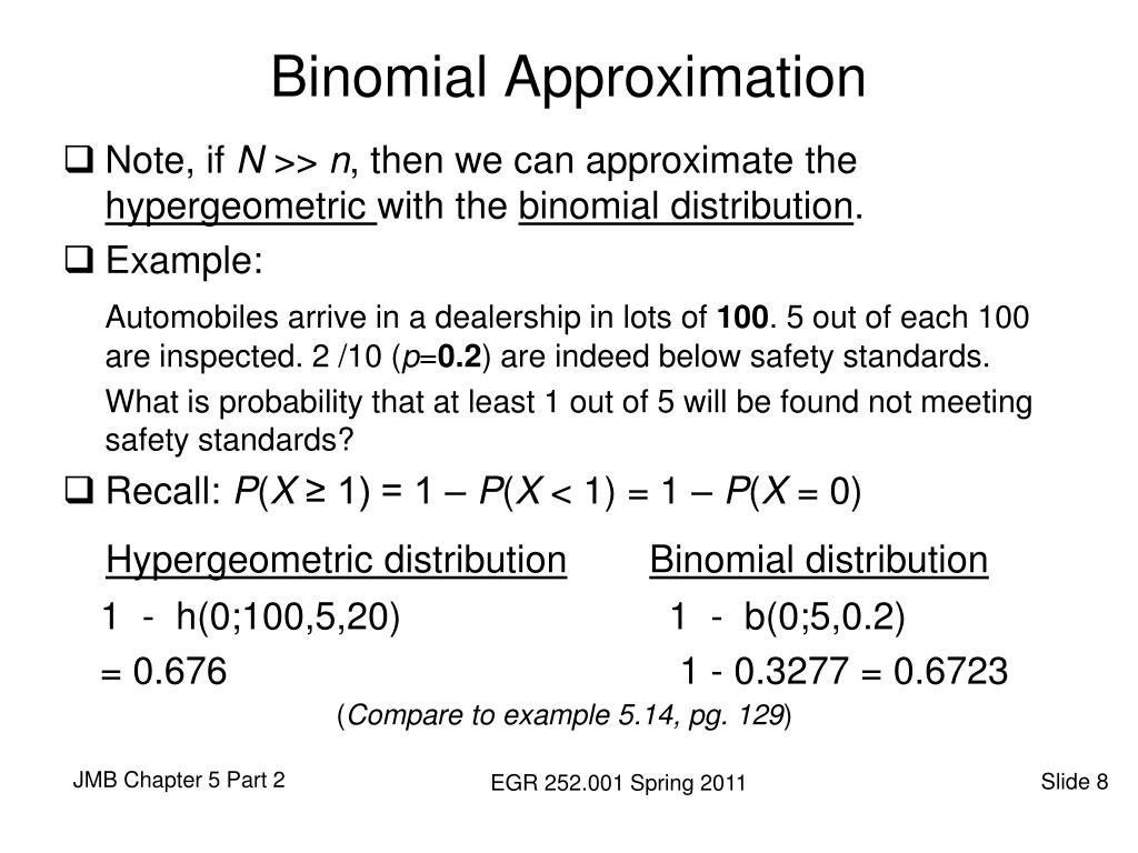 Binomial Approximation