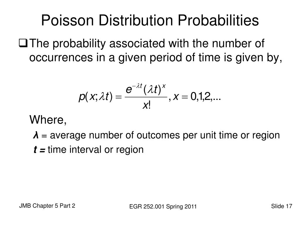 Poisson Distribution Probabilities