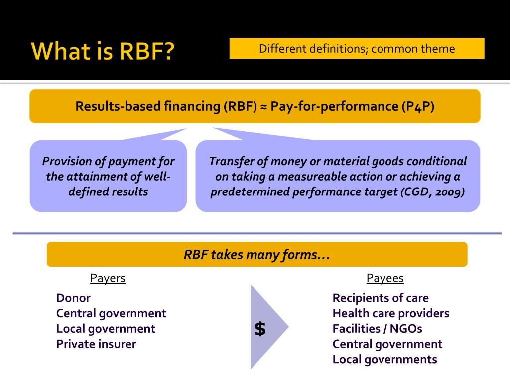 What is RBF?