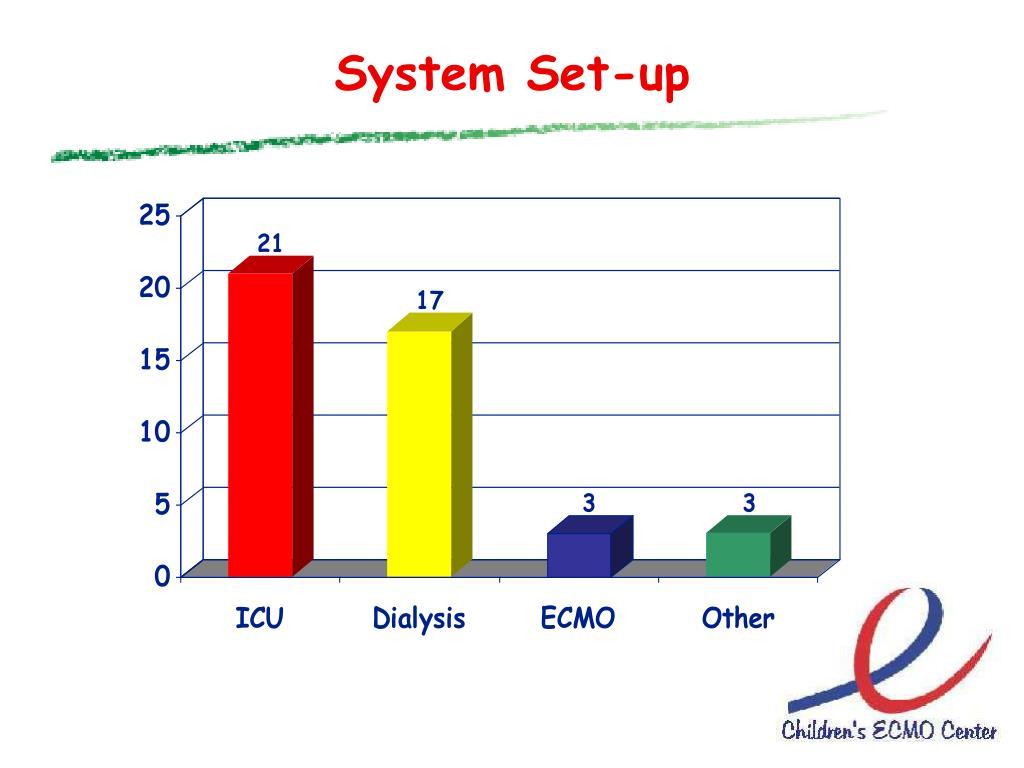 System Set-up