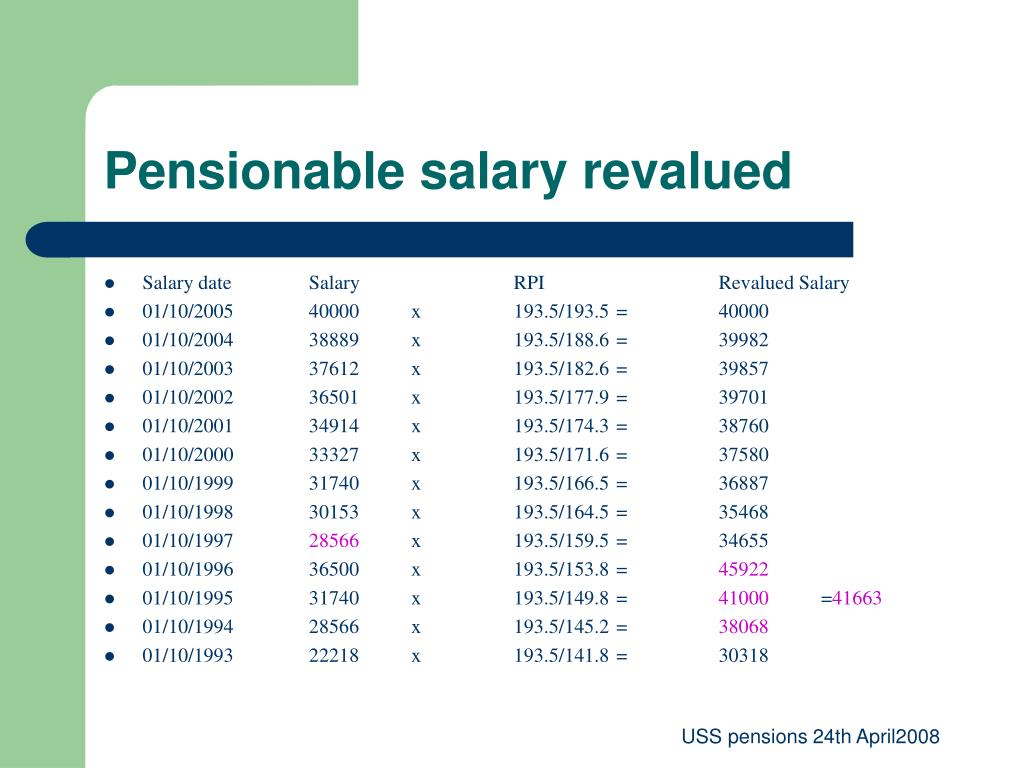 Pensionable salary revalued