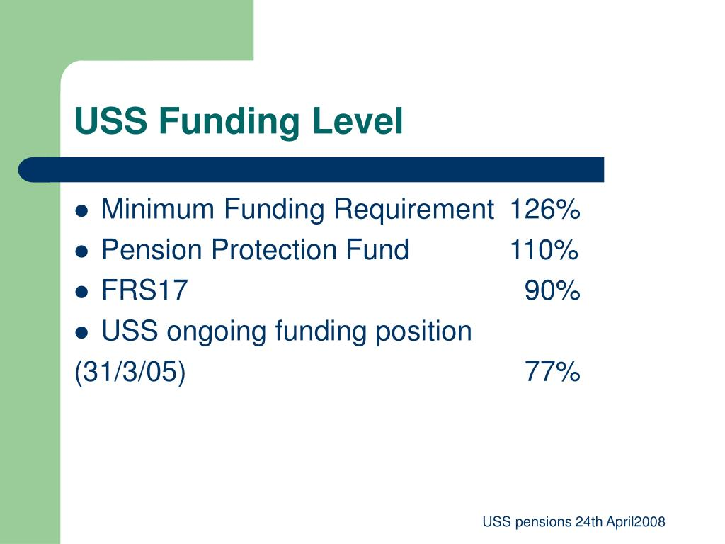USS Funding Level