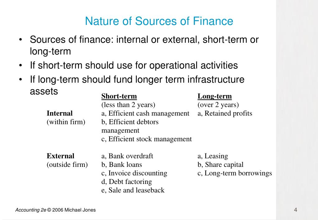 Nature of Sources of Finance