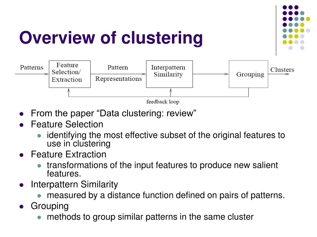 Overview of clustering