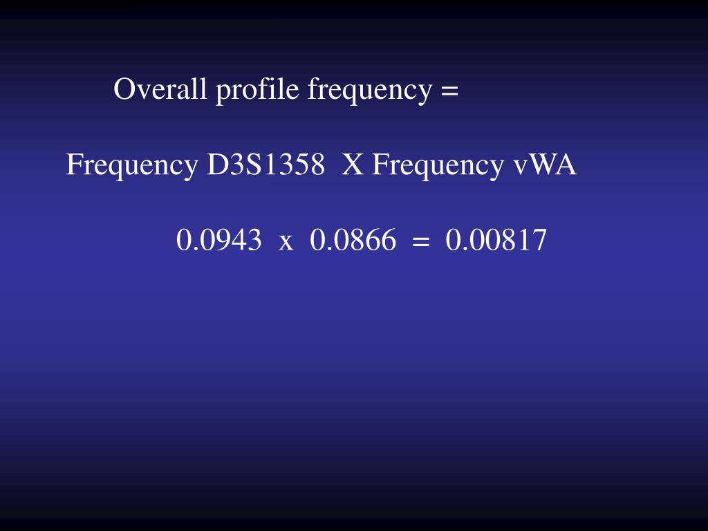 Overall profile frequency =