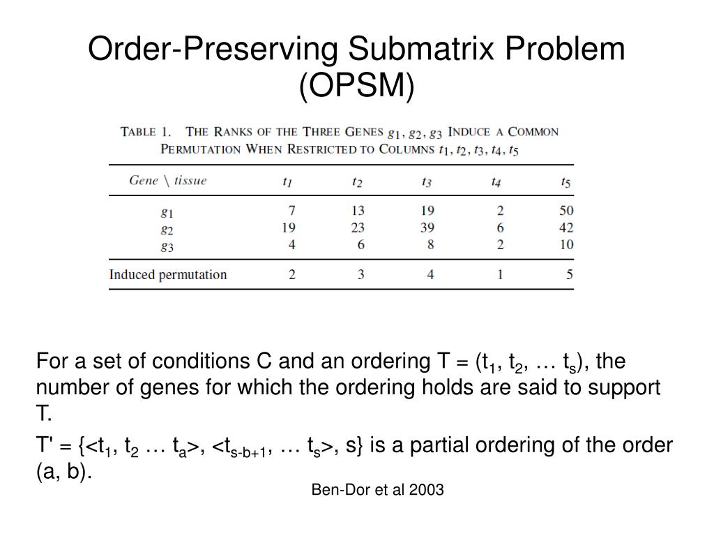 For a set of conditions C and an ordering T = (t