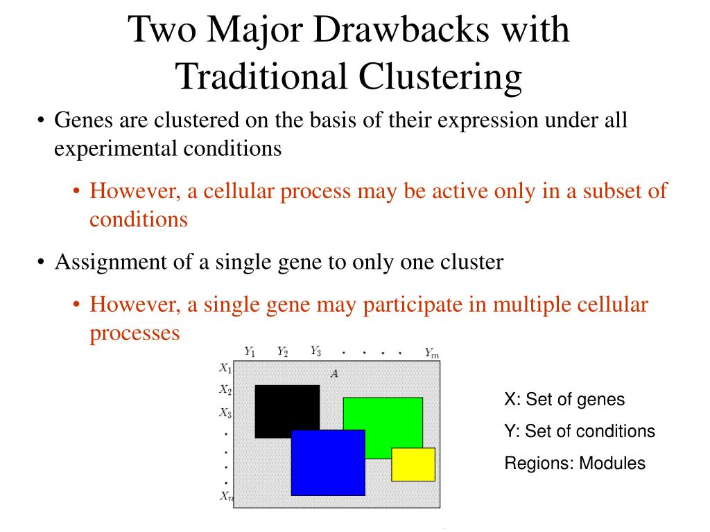 Two Major Drawbacks with Traditional Clustering