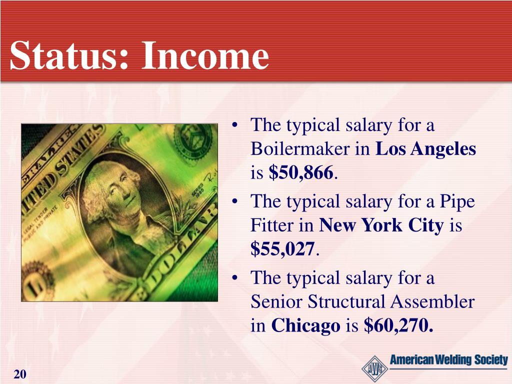 Status: Income