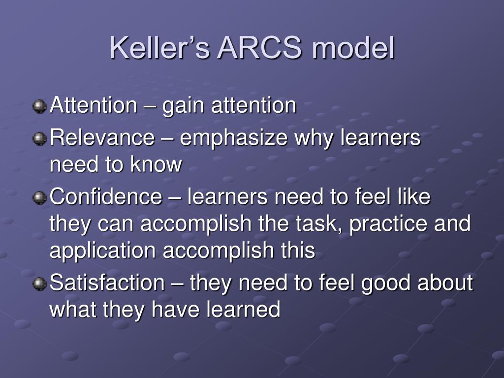 Keller's ARCS model