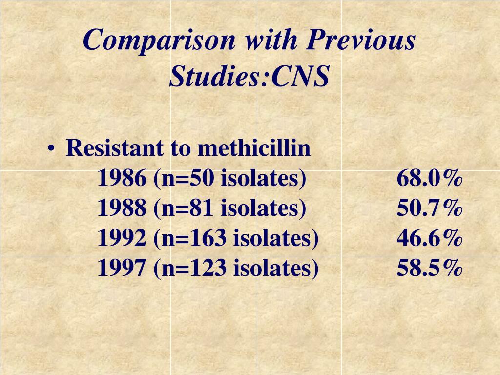 Comparison with Previous Studies:CNS