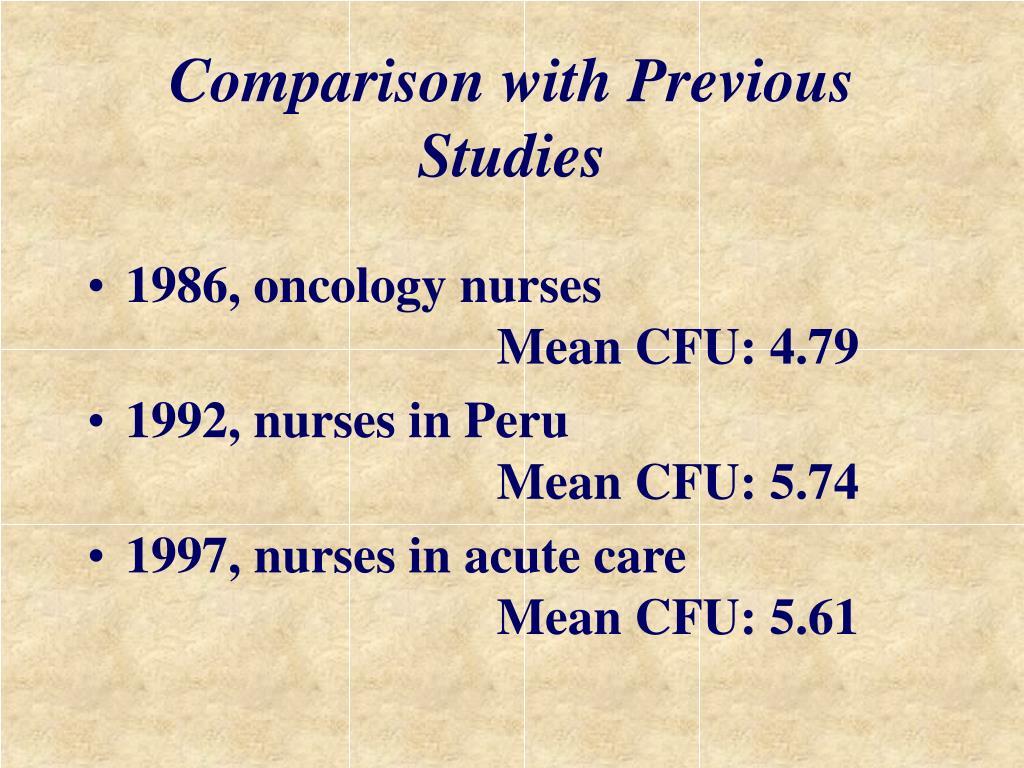 Comparison with Previous Studies