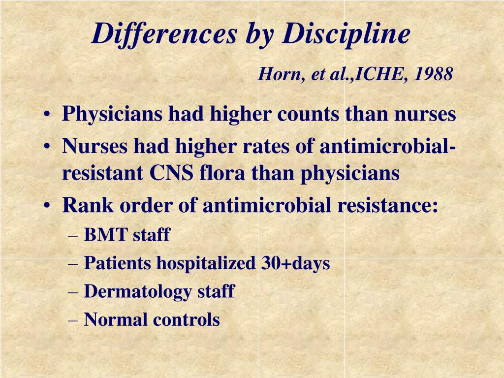 Differences by Discipline