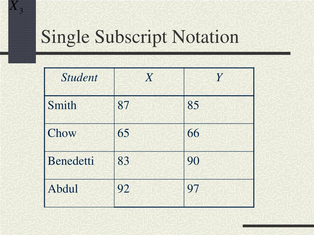 how to add subscript in powerpoint