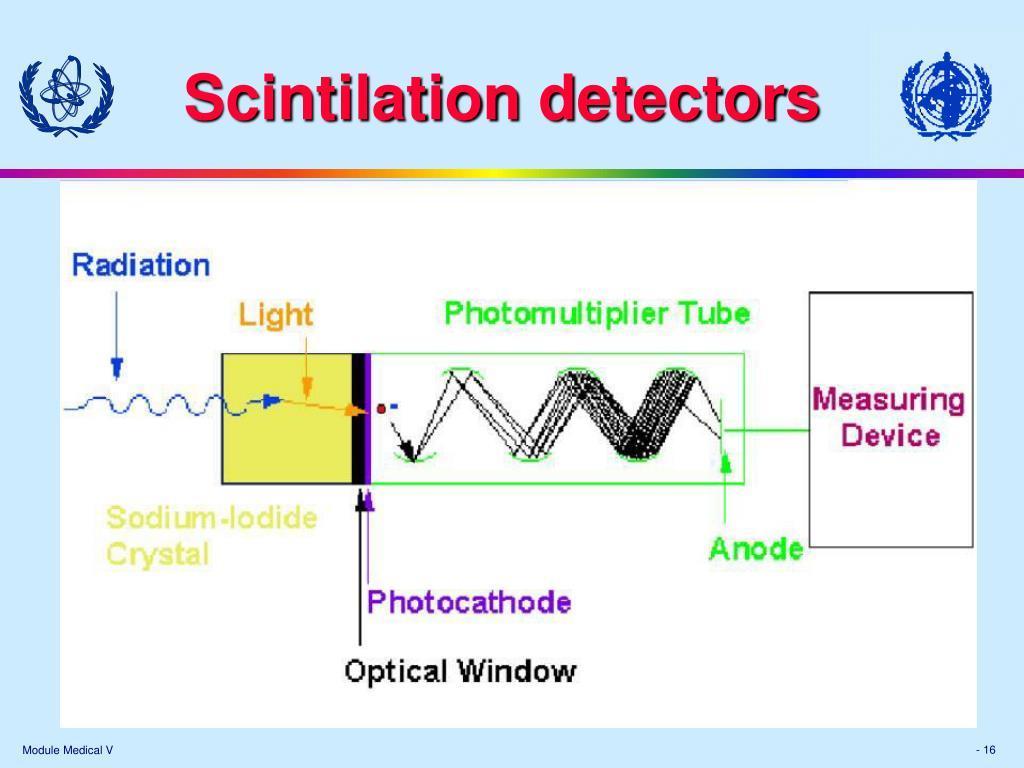 Scintilation