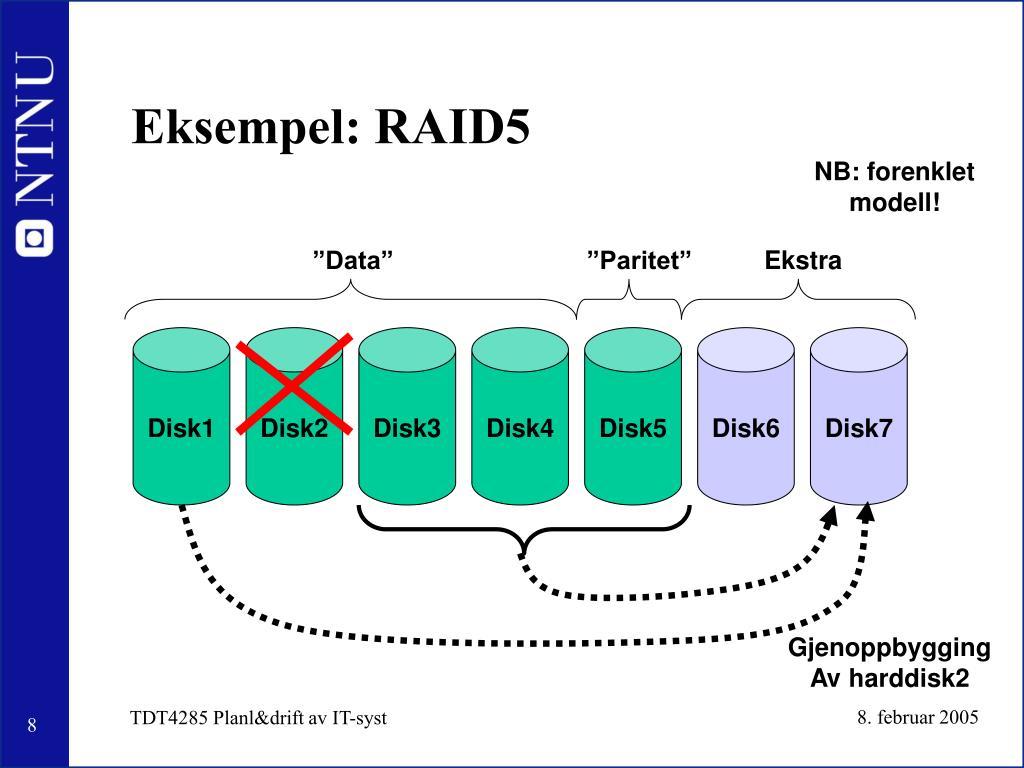 Eksempel: RAID5