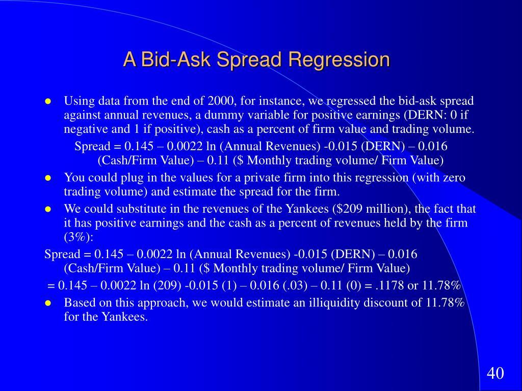 A Bid-Ask Spread Regression