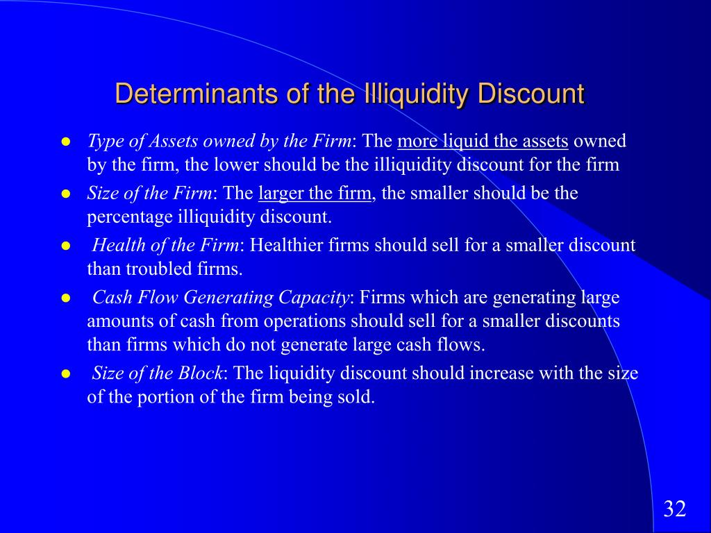 Determinants of the Illiquidity Discount