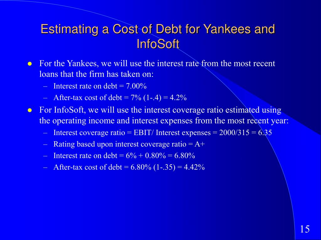 Estimating a Cost of Debt for Yankees and InfoSoft