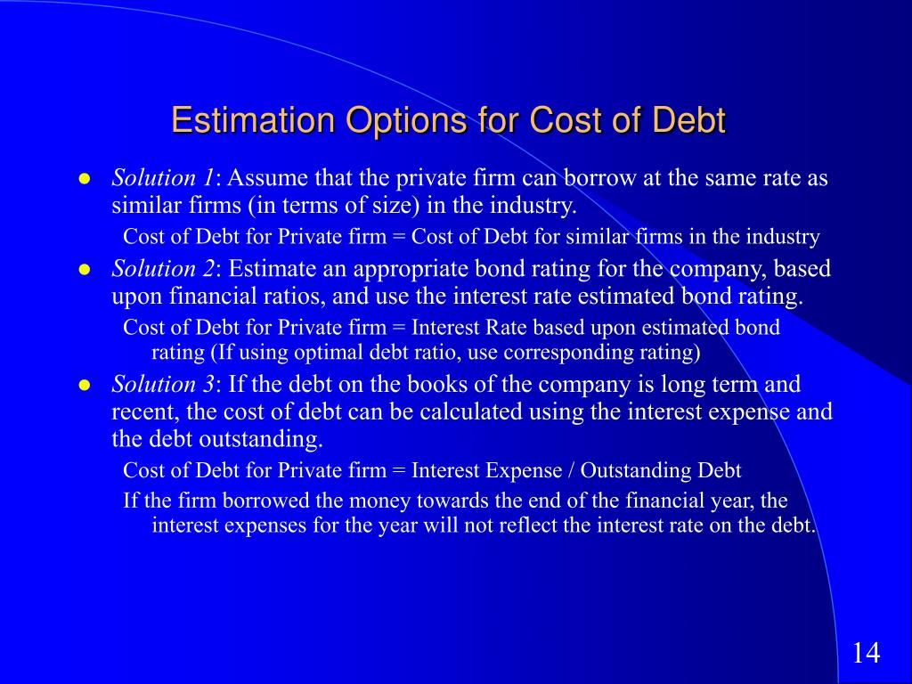 Estimation Options for Cost of Debt