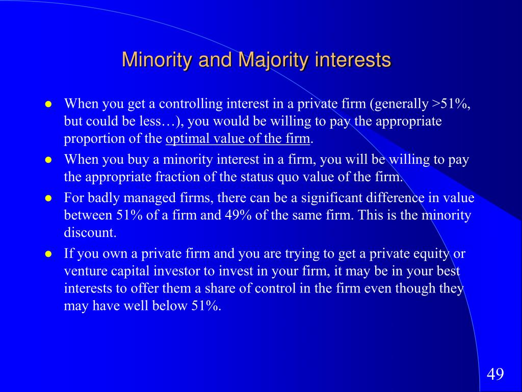 Minority and Majority interests