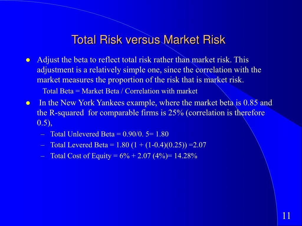 Total Risk versus Market Risk