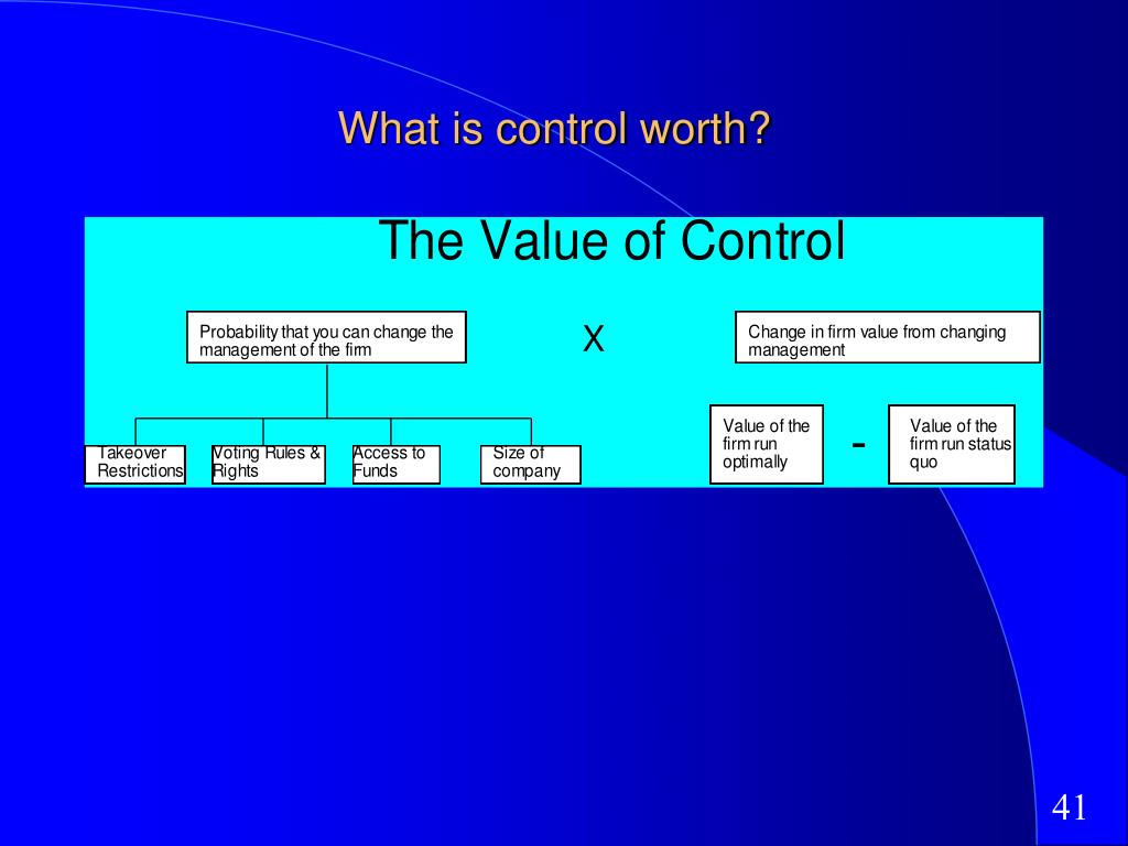 What is control worth?
