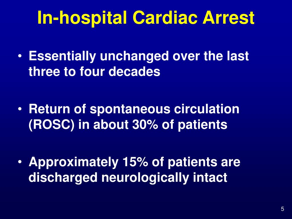 In-hospital Cardiac Arrest
