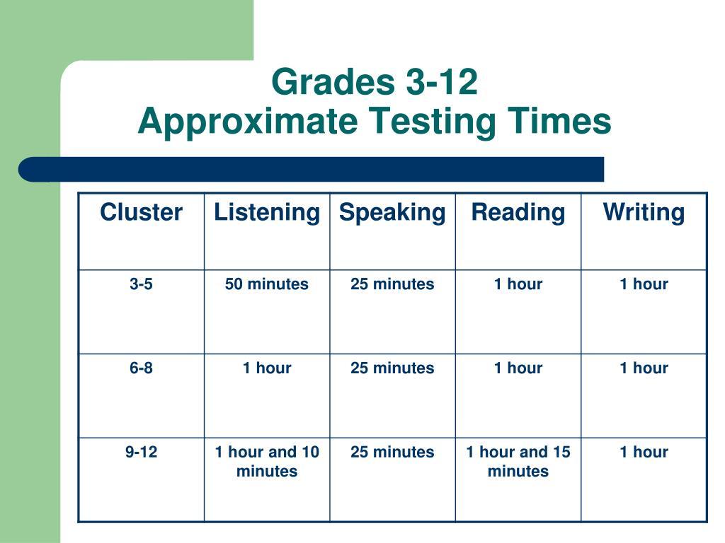 Grades 3-12