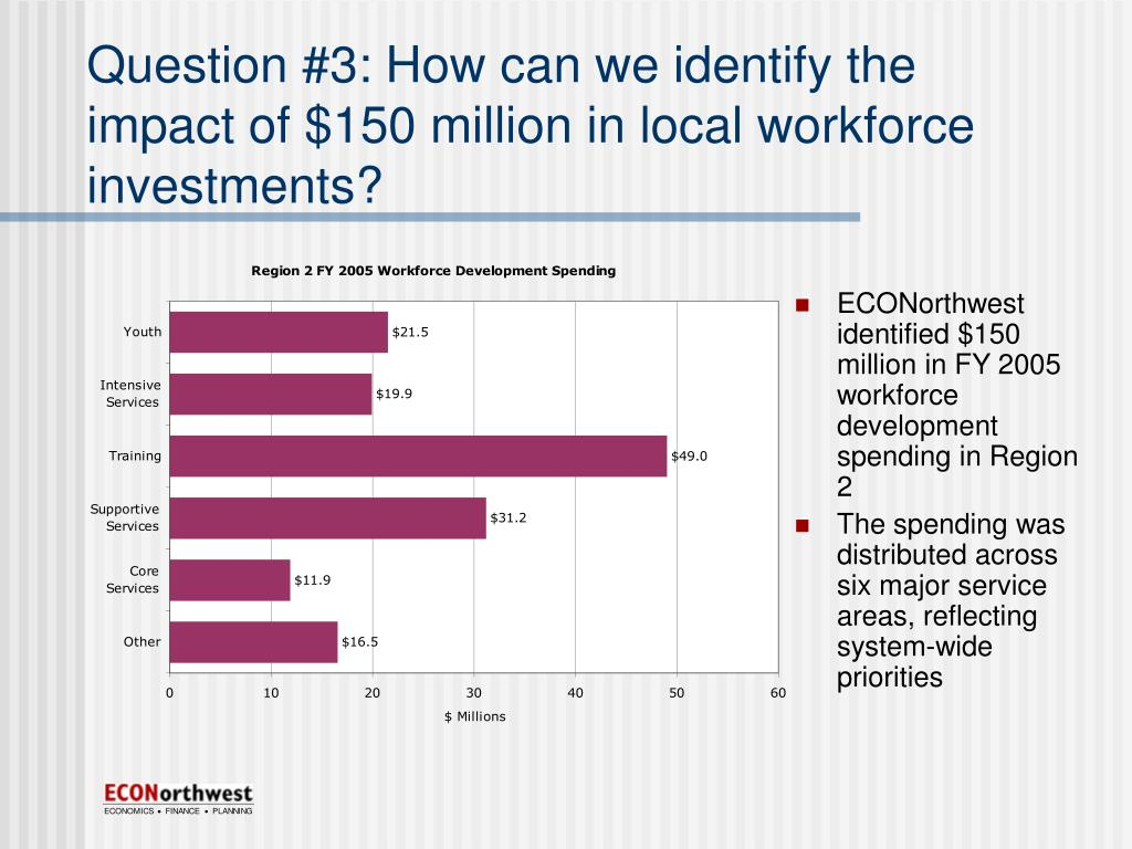 Question #3: How can we identify the impact of $150 million in local workforce investments?