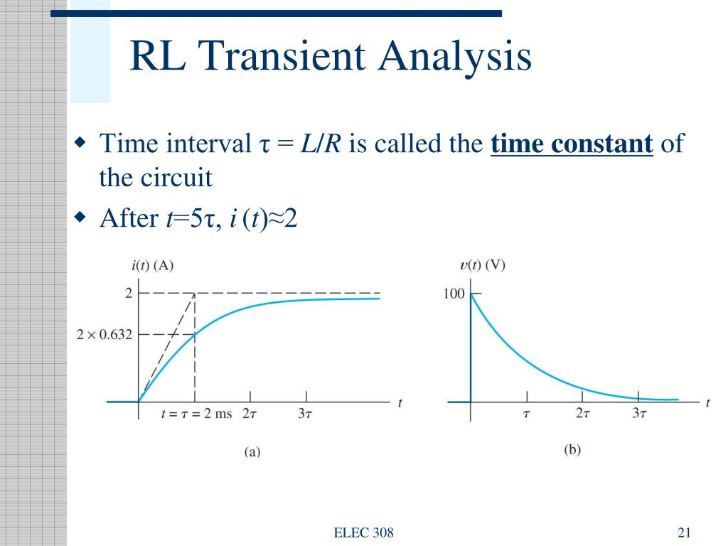 Response Rl Circuit Free Wiring Diagram For You Power Amplifier 50w Classb Ppt Transient Analysis Dc Steady State Powerpoint Impulse Step