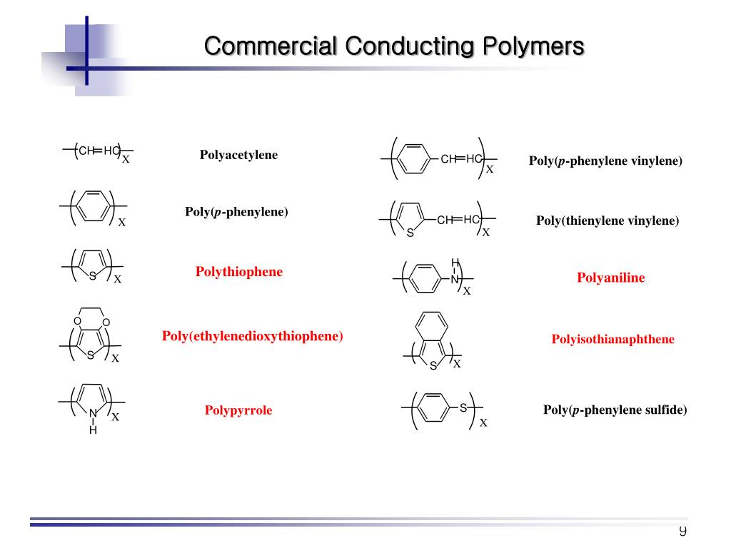 Commercial Conducting Polymers