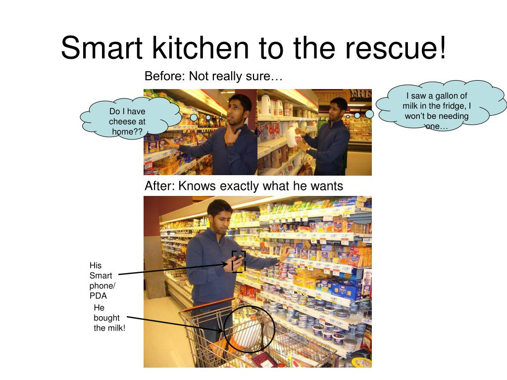 Smart kitchen to the rescue!