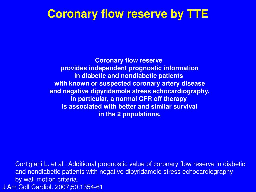 Coronary flow reserve by TTE