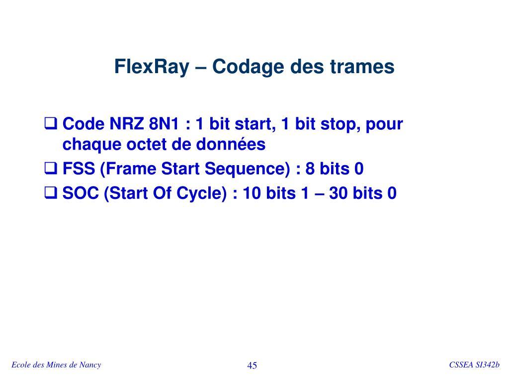 FlexRay – Codage des trames