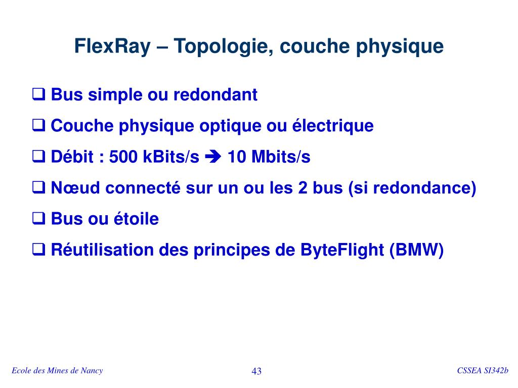 FlexRay – Topologie, couche physique
