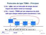 protocoles de type tdma principes