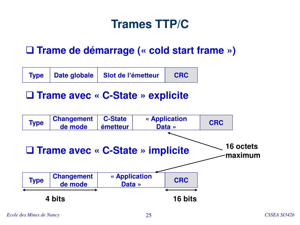 Trames TTP/C