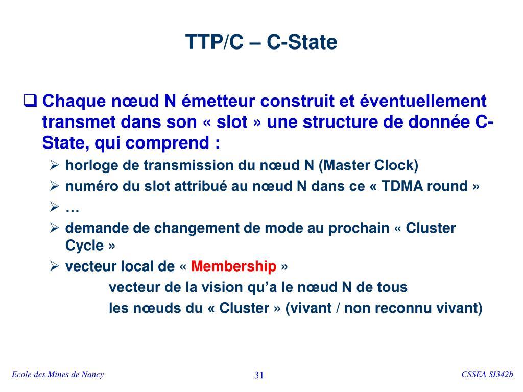 TTP/C – C-State