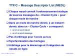 ttp c message descriptor list medl